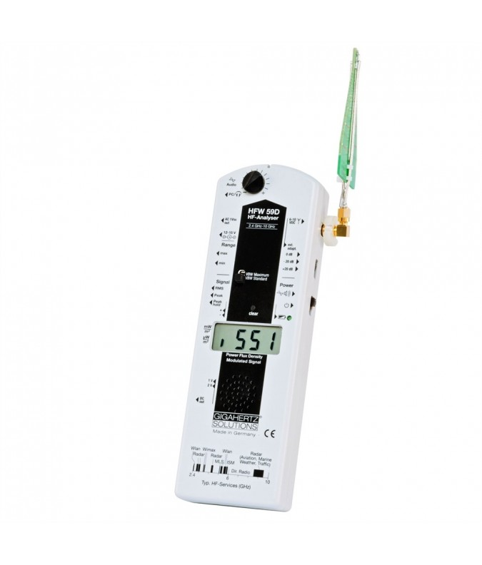 High Frequency Meter HFW59D