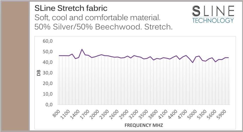 Leblok SLine  Stretch EMF Shielding Fabric - 50% Silver / 50% Beechwood