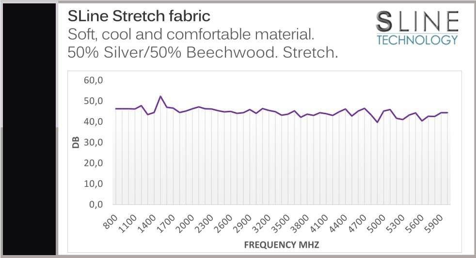 Leblok Silver Line EMF Shielding Fabric - 50 / 50 Silver / Beechwood