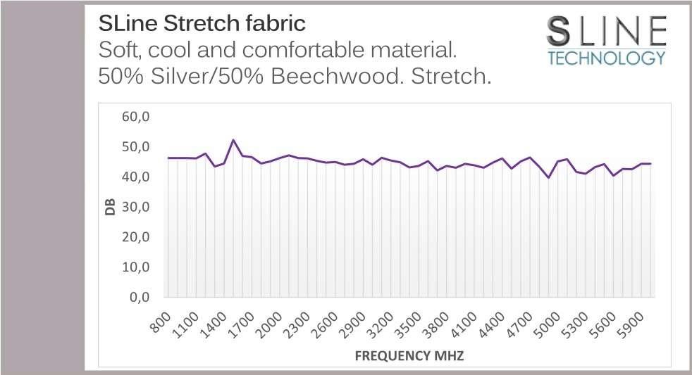 Leblok SLine  Stretch EMF Shielding Fabric - 50 / 50 Silver / Beechwood