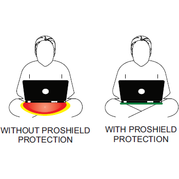 Using EMF Protective Laptop Tray Pro Shield